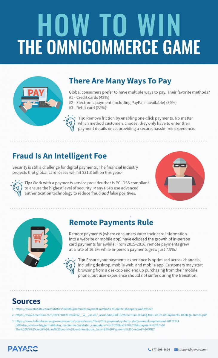 m-commerce_infographic-final