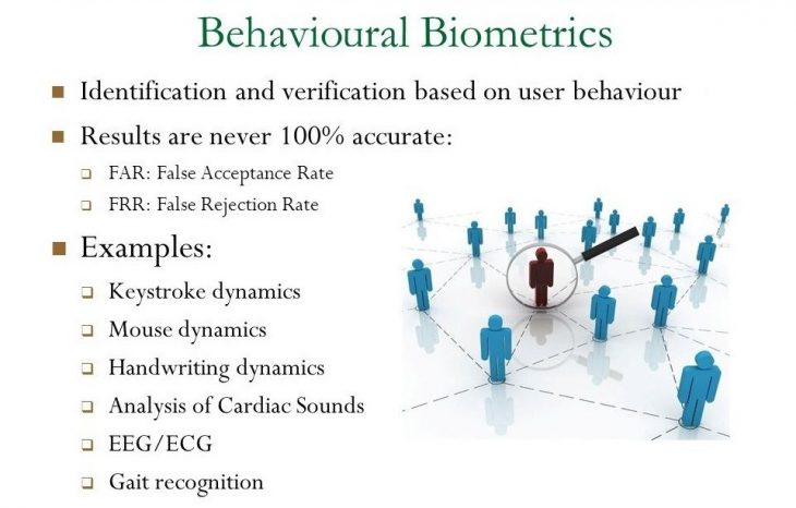 Behavioural Biometrics
