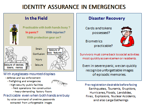 Identity Assurance Emergencies