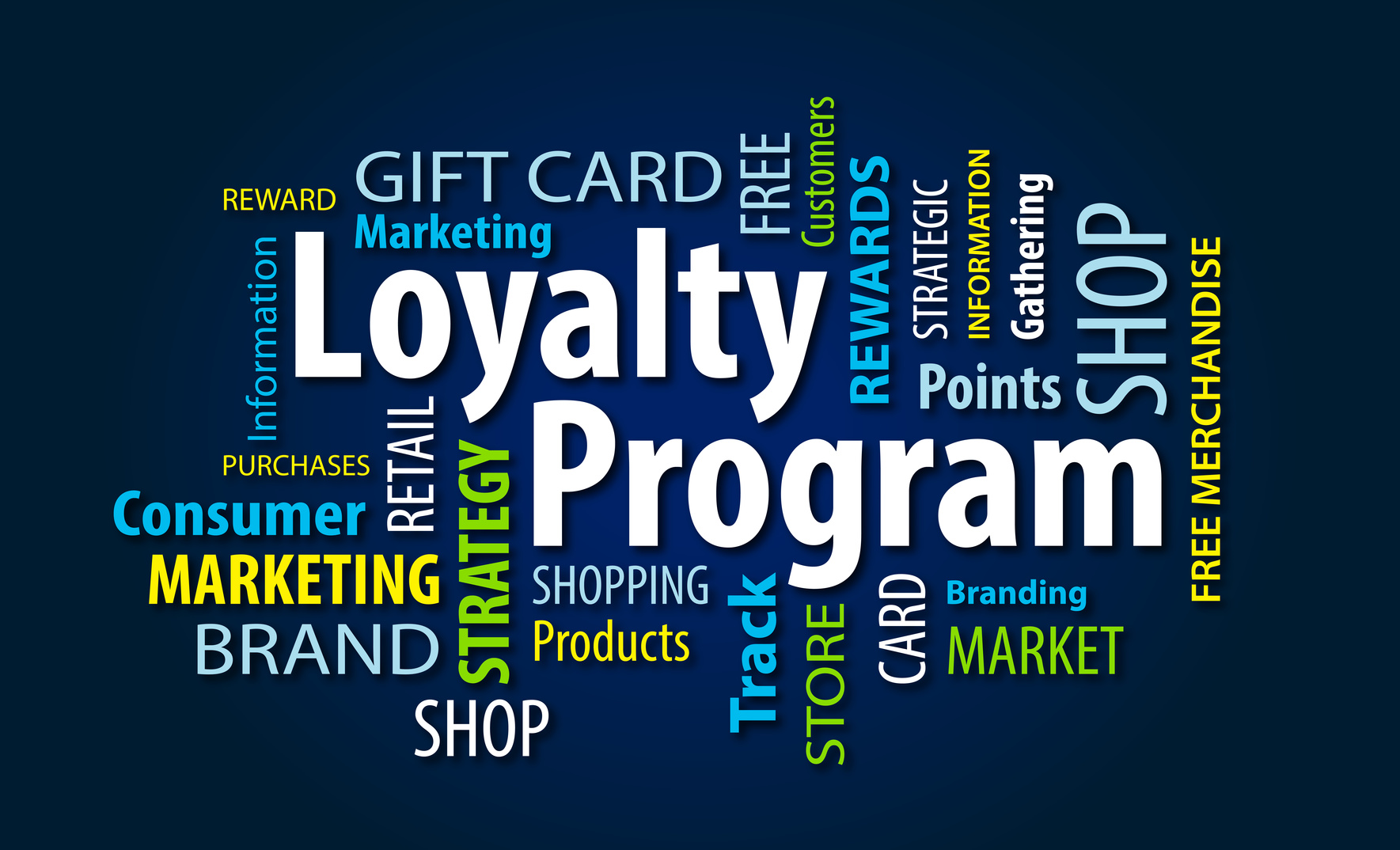 Only 5 Verticals Achieve Customer Adoption above 40% for Their Loyalty Programs: