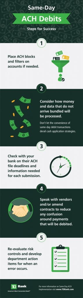 ACH_Infographic