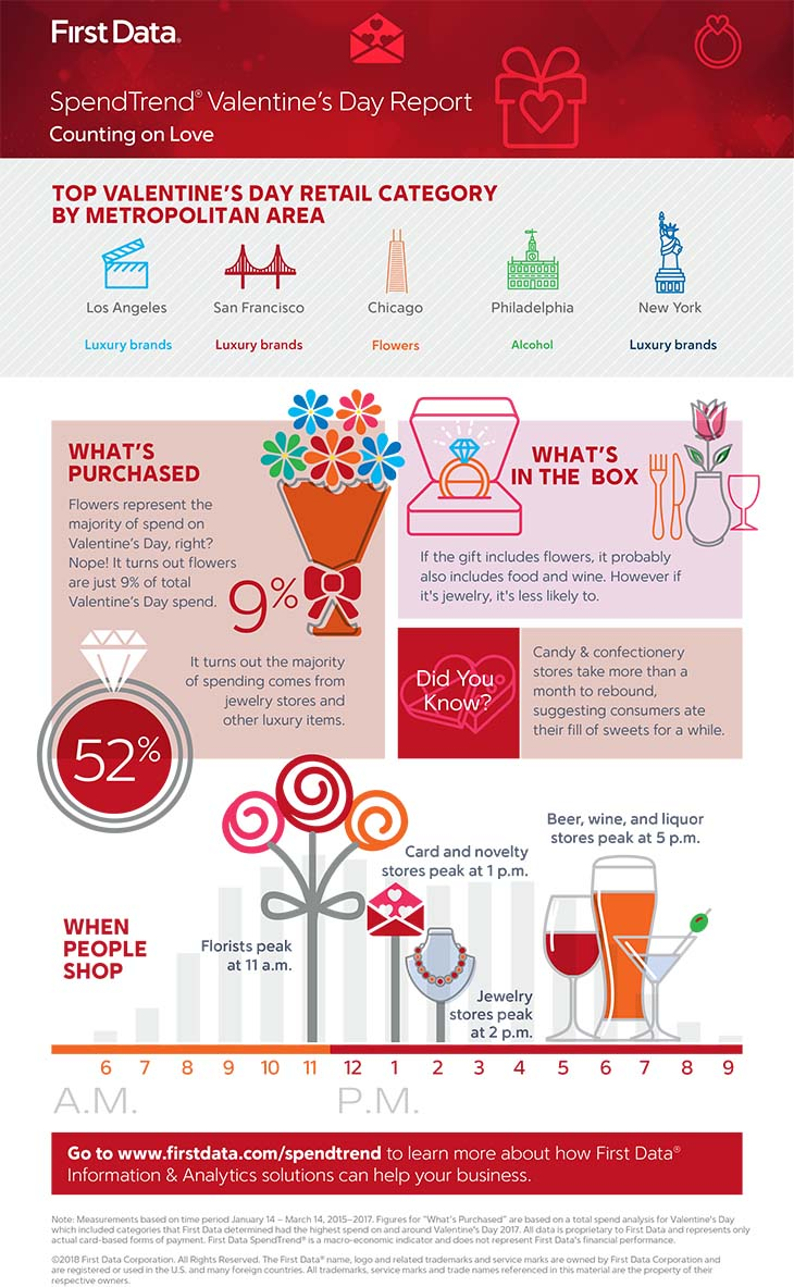 Holiday SpendTrend infographic-Valentine_D8