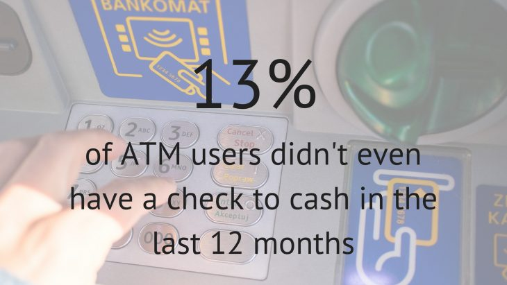 ATM and Check Cash Usage