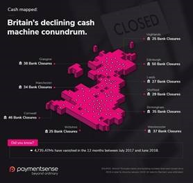 Britan declining Cash
