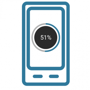 mobile phone users accessing financial services via their phones in 2016