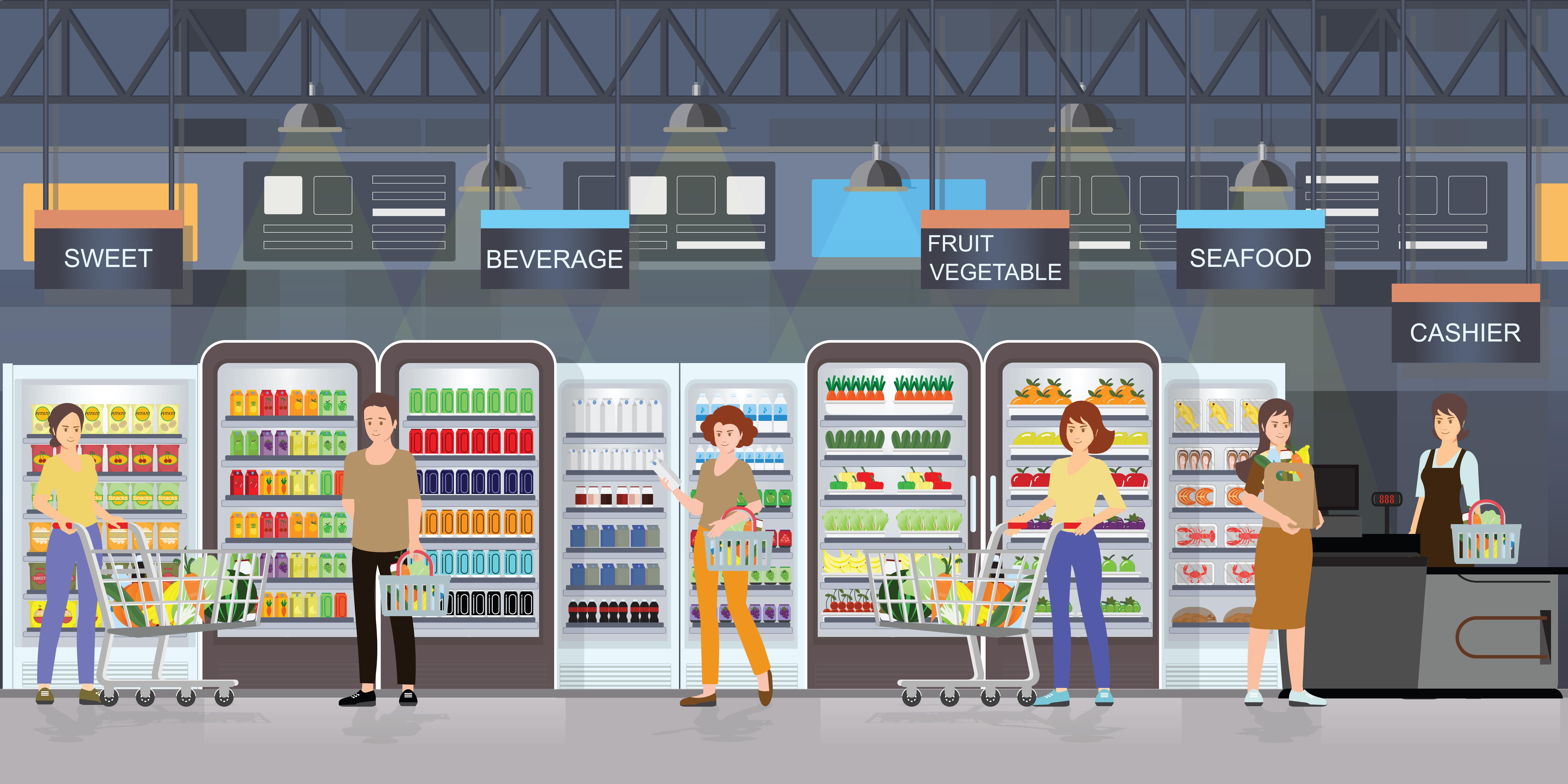 Ahold Delhaize Grocery Testing Autonomous Checkout