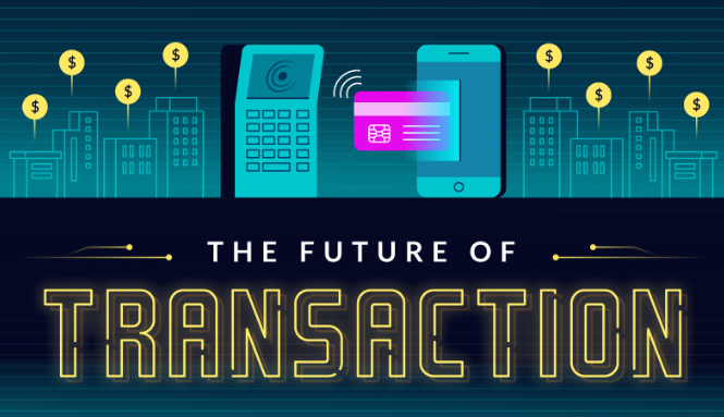 Contactless Payment: The Future of Transaction