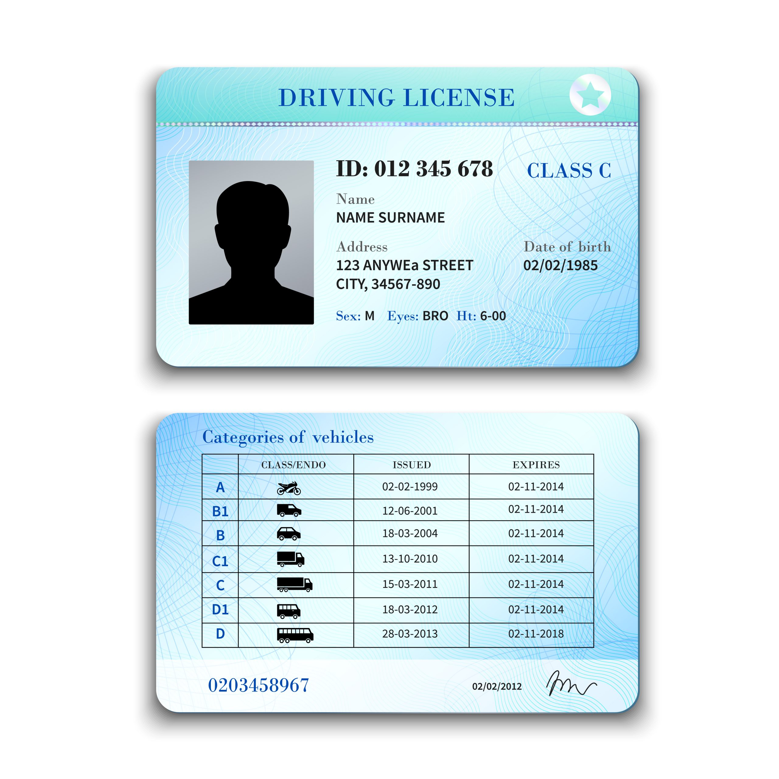 The One Question to Ask Before Adopting ID Verification