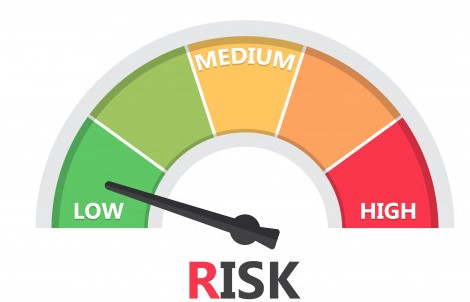 Do You Know the Level of Risk in Your Merchant Portfolio?